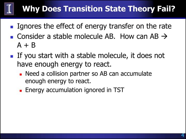 Why Does Transition State Theory Fail?