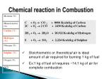 chemical reaction in combustion