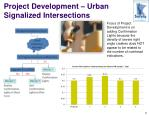 project development urban signalized intersections