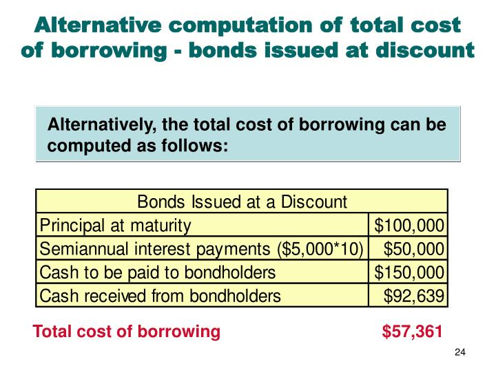 Alternative computation of total cost of borrowing - bonds issued at discount