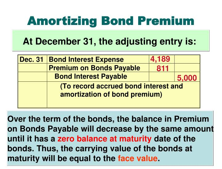 At December 31, the adjusting entry is: