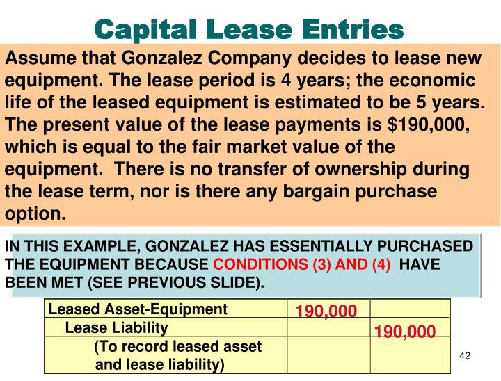 Capital Lease Entries