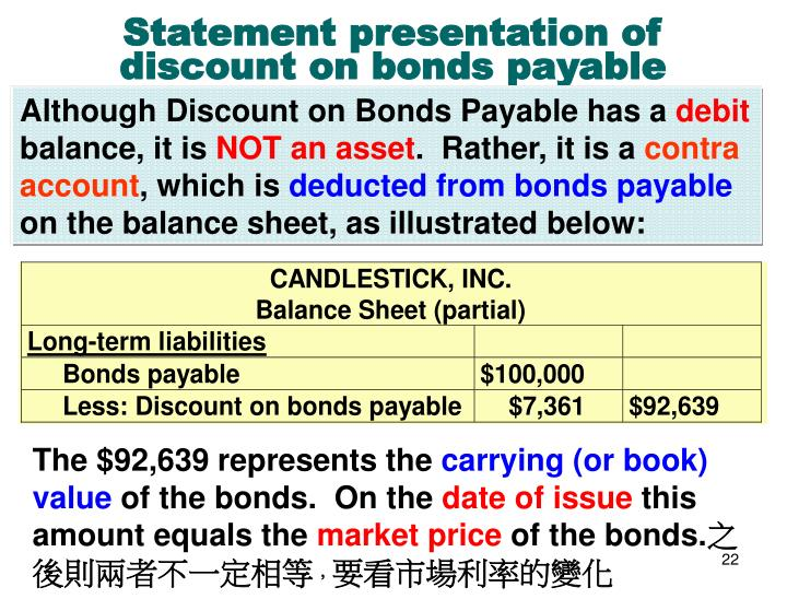 Statement presentation of discount on bonds payable