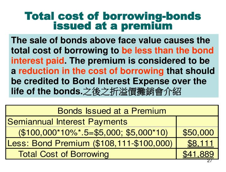 Total cost of borrowing-bonds issued at a premium