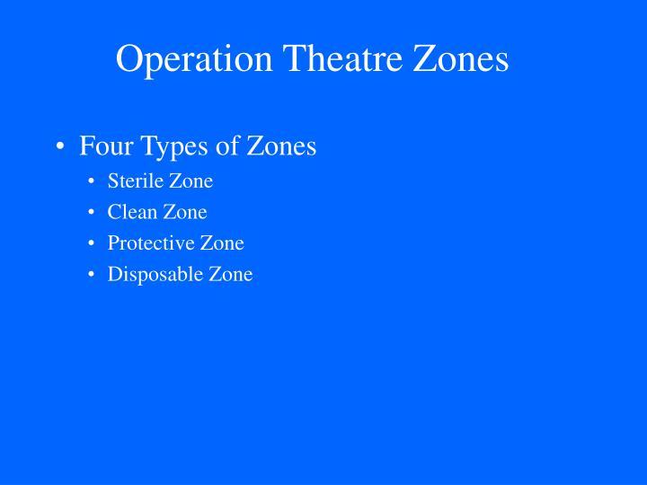 Operation Theatre Zones