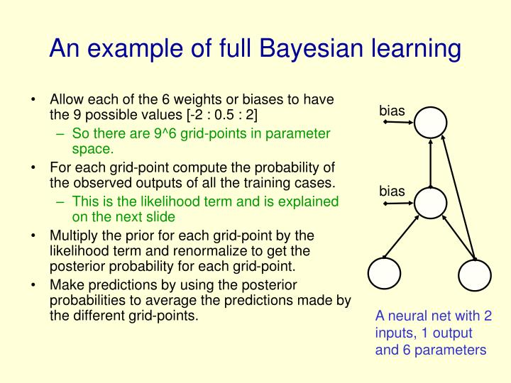 An example of full Bayesian learning