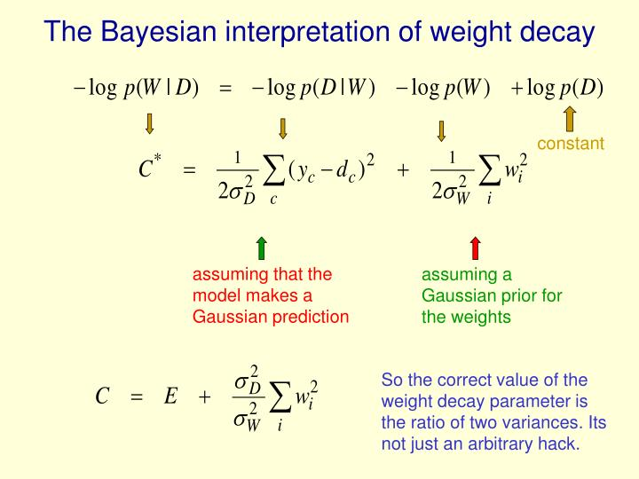 The Bayesian interpretation of weight decay