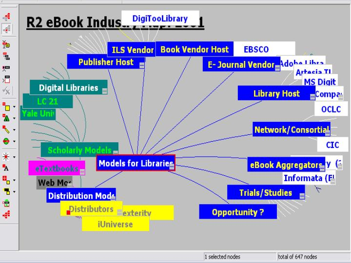 Ebooks for libraries 2004