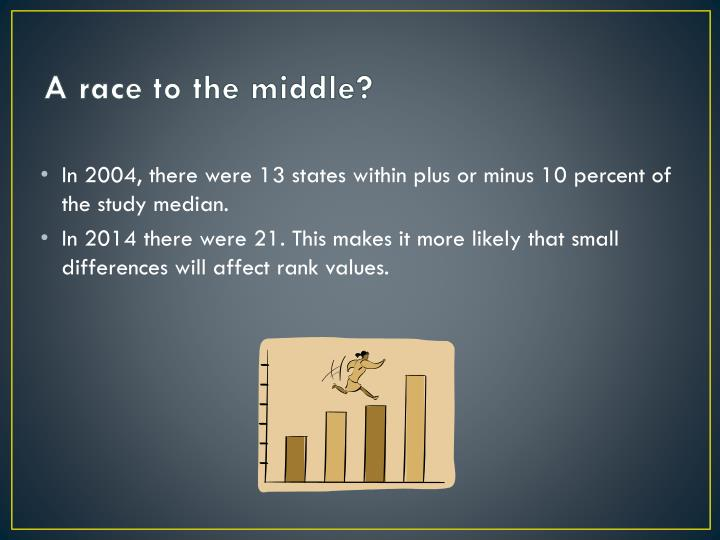 A race to the middle?