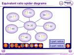 equivalent ratio spider diagrams