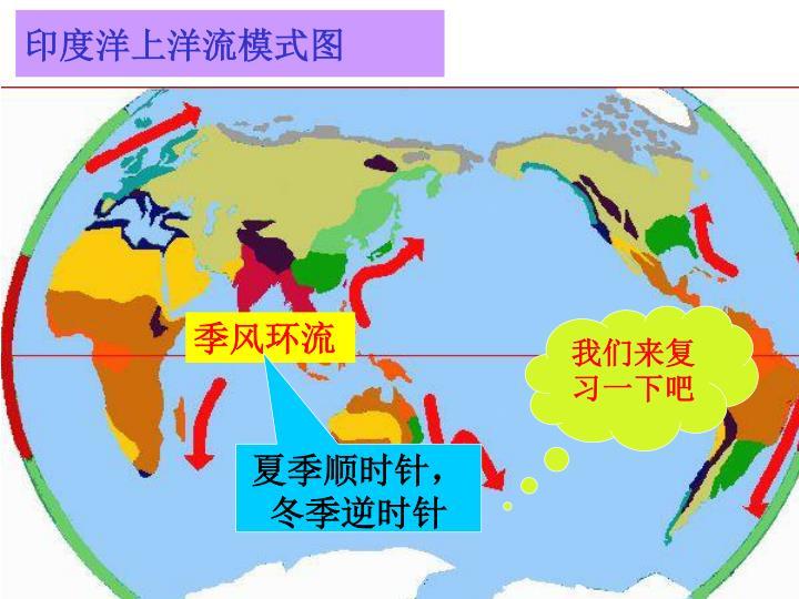 印度洋上洋流模式图