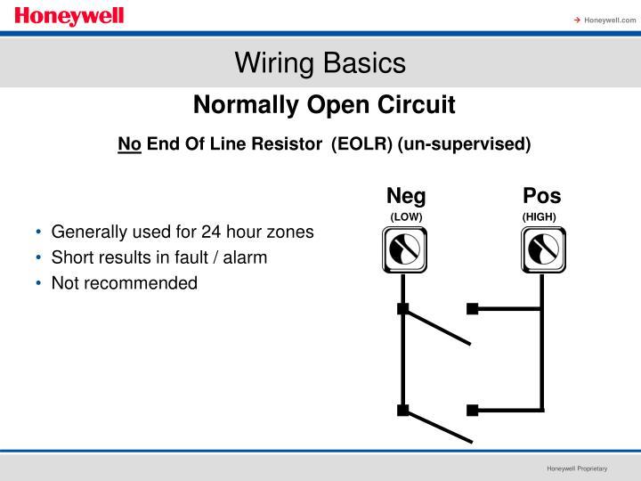 Powerpoint Visual Basic code not working