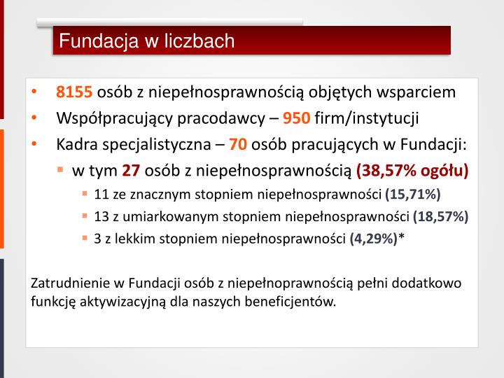 Fundacja w liczbach