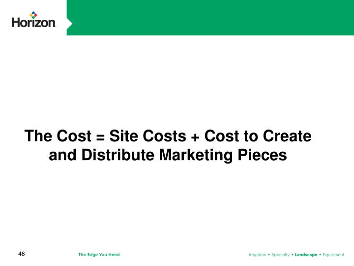The Cost = Site Costs