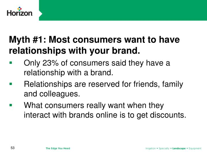 Myth #1: Most consumers want to have relationships with your brand.