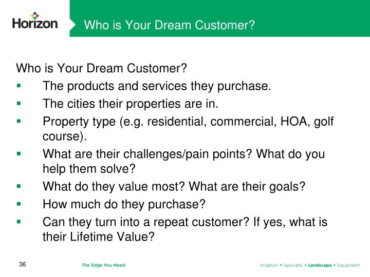 Who is Your Dream Customer?