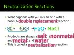 neutralization reactions