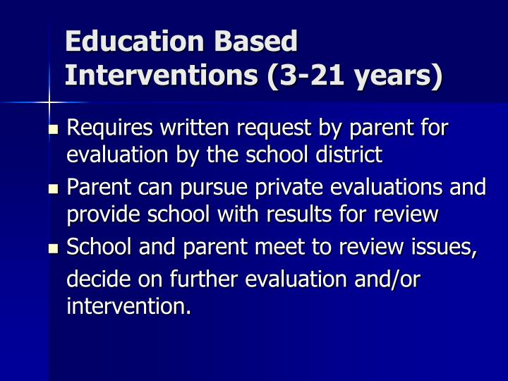 Education Based Interventions (3-21 years)