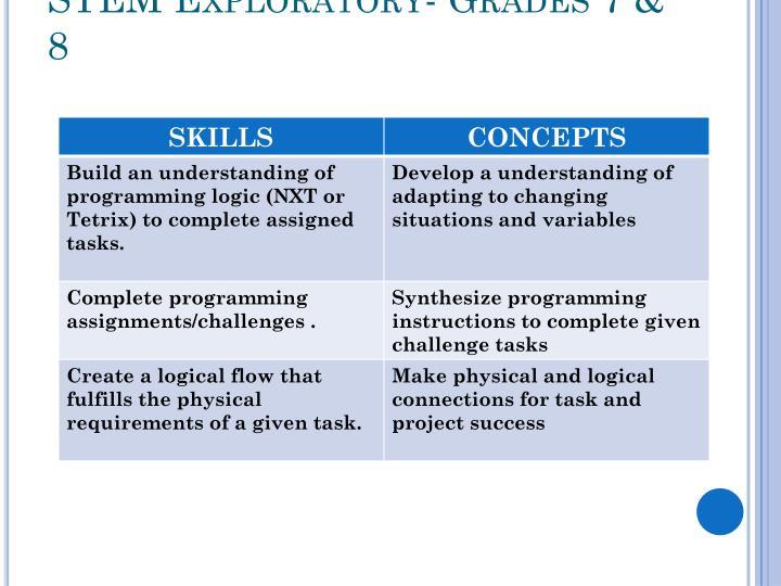 STEM Exploratory- Grades 7 & 8