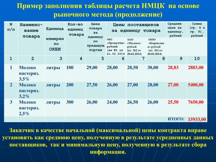 Пример заполнения таблицы расчета НМЦК  на основе рыночного метода (продолжение)