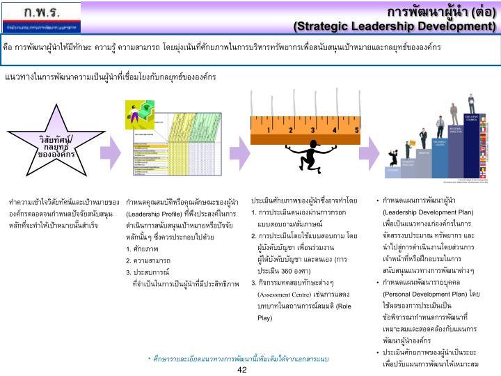 ศึกษารายละเอียดแนวทางการพัฒนานี้เพิ่มเติมได้จากเอกสารแนบ