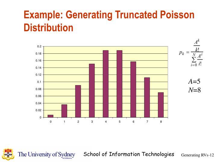 Example: Generating Truncated Poisson Distribution