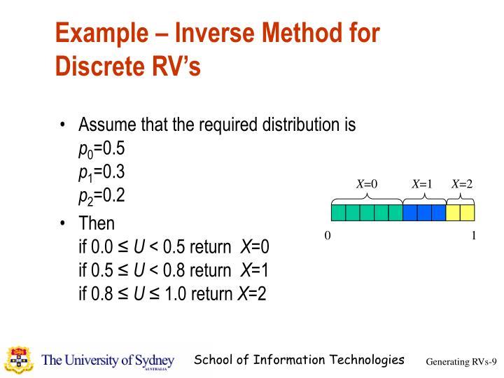 Example – Inverse Method for Discrete RV's