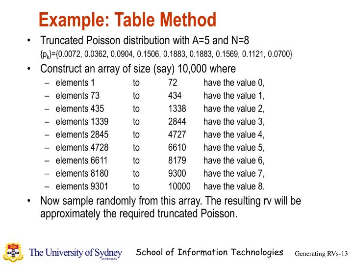 Example: Table Method