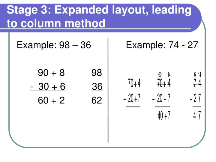 Stage 3: Expanded layout, leading to column method