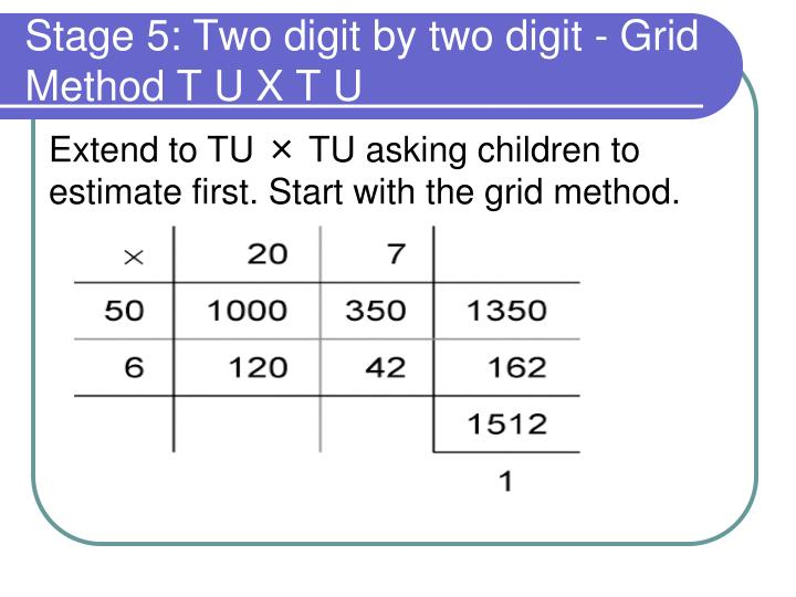 Stage 5: Two digit by two digit - Grid Method T U X T U