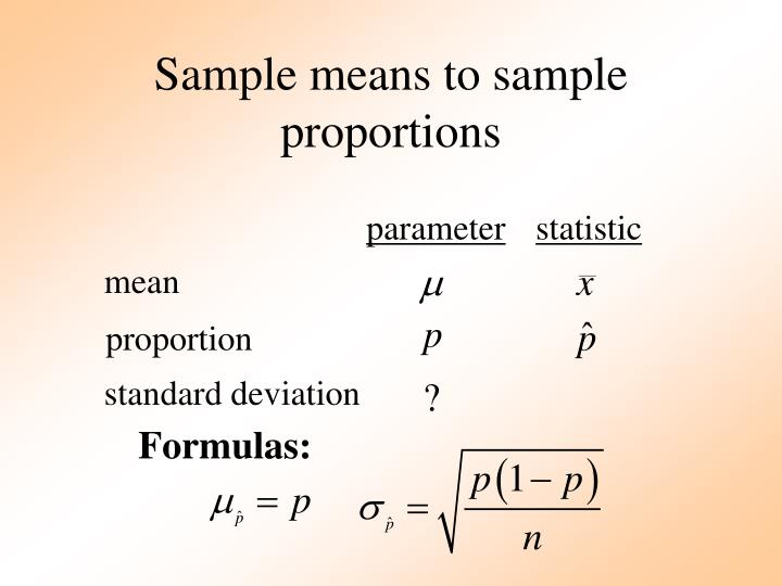 Sample means to sample proportions