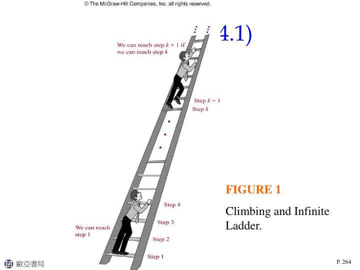 Figure 1 4 1