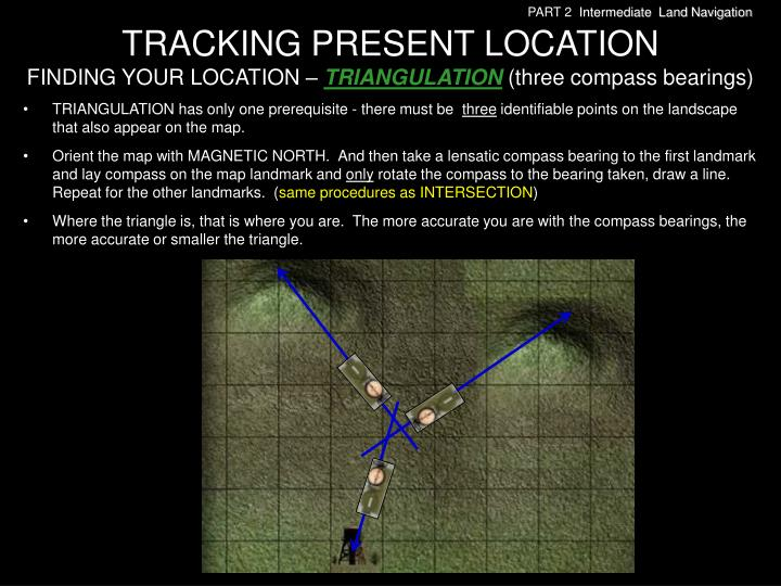 TRACKING PRESENT LOCATION