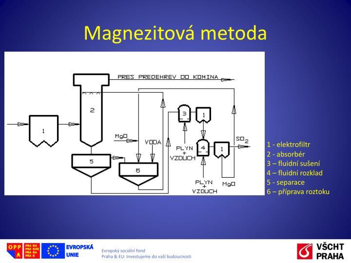 Magnezitová