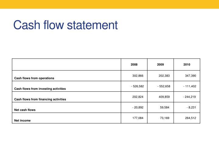 cash flow statement vs fund flow statement essay For fund flow analysis, the analysis of cash flows statements by song hanxiao cash flow vs fund flow cash flow – a cash flow statement is a statement.