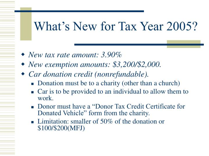 What's New for Tax Year 2005?
