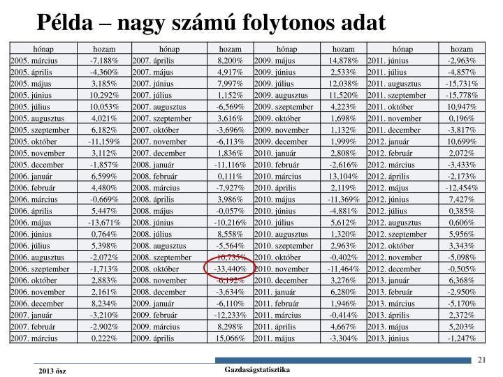 Példa – nagy számú folytonos adat