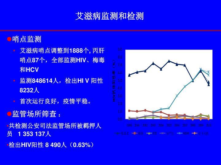 艾滋病监测和检测