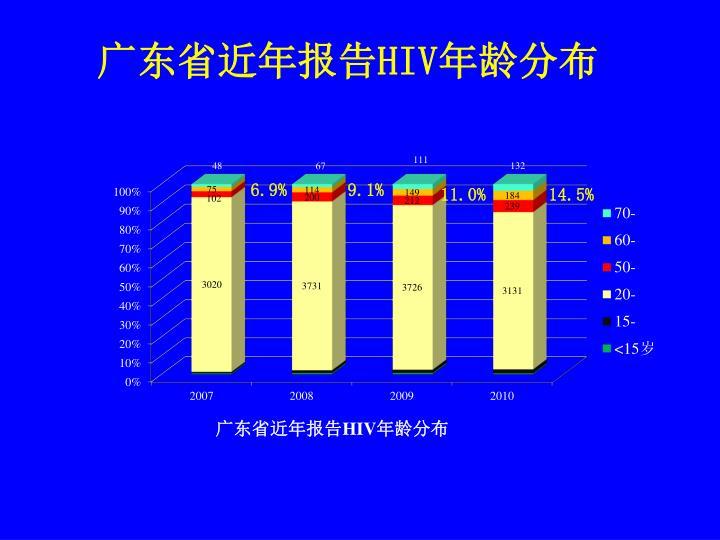 广东省近年报告