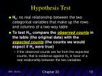 hypothesis test1