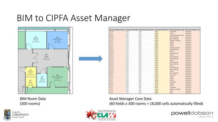 BIM to CIPFA Asset Manager