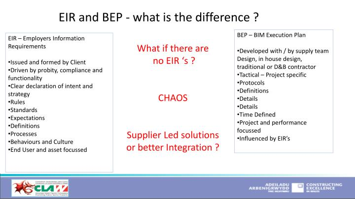 EIR and BEP - what is the difference ?