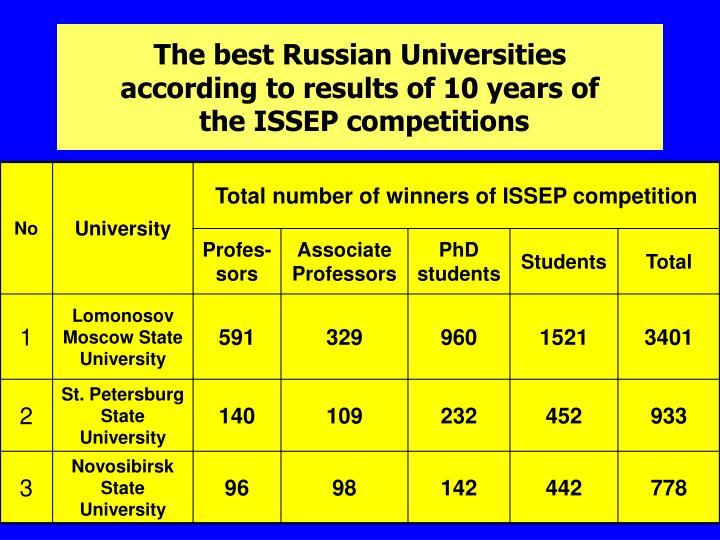 The best Russian Universities