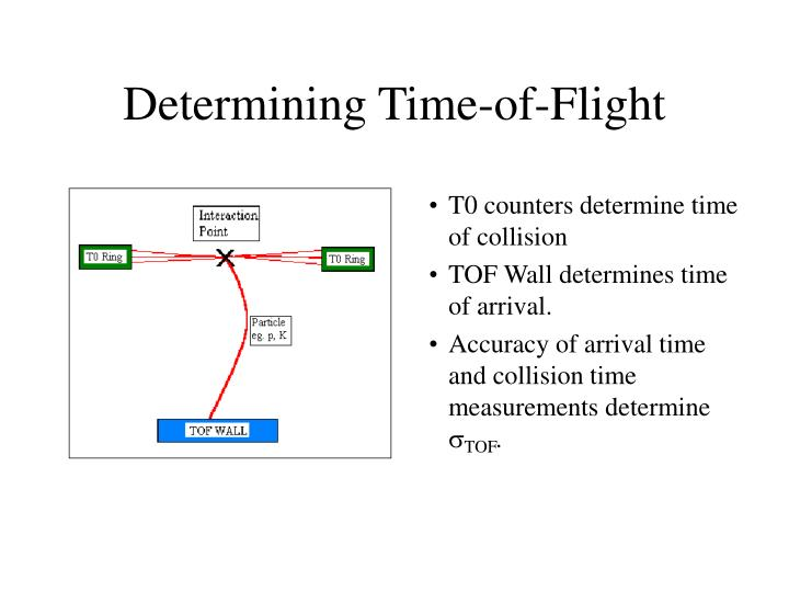 T0 counters determine time of collision