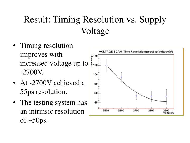 Timing resolution improves with increased voltage up to -2700V.