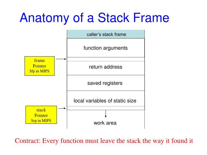 function arguments
