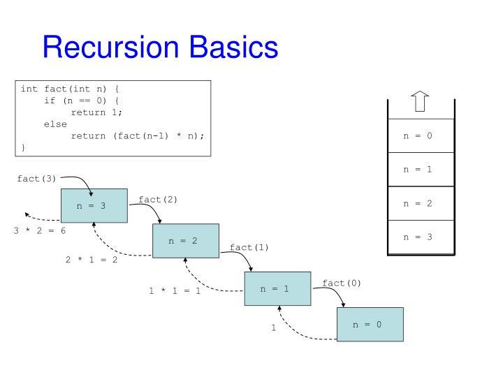 Recursion Basics