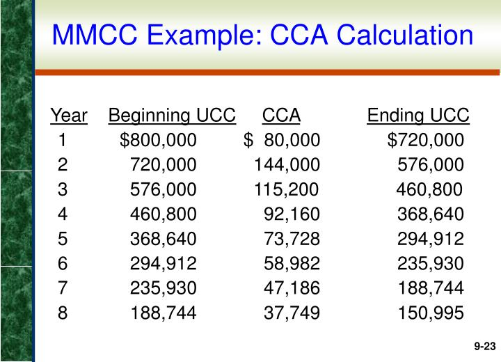 MMCC Example: CCA Calculation