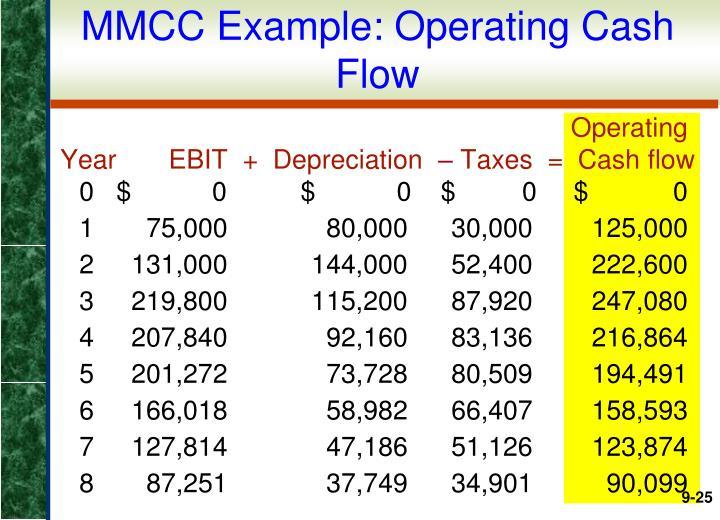 MMCC Example: Operating Cash Flow