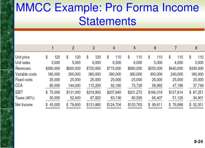 MMCC Example: Pro Forma Income Statements